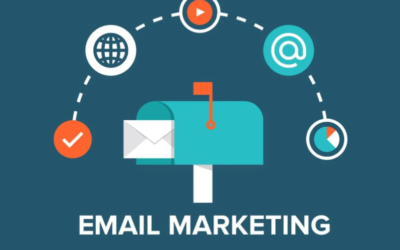 How To Create A Successful Email Marketing Strategy – A 7-Step Guide