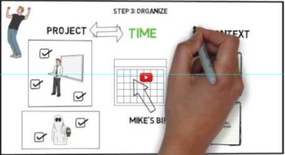 Getting Things Done - The Art of Stress-Free Productivity by David Allen